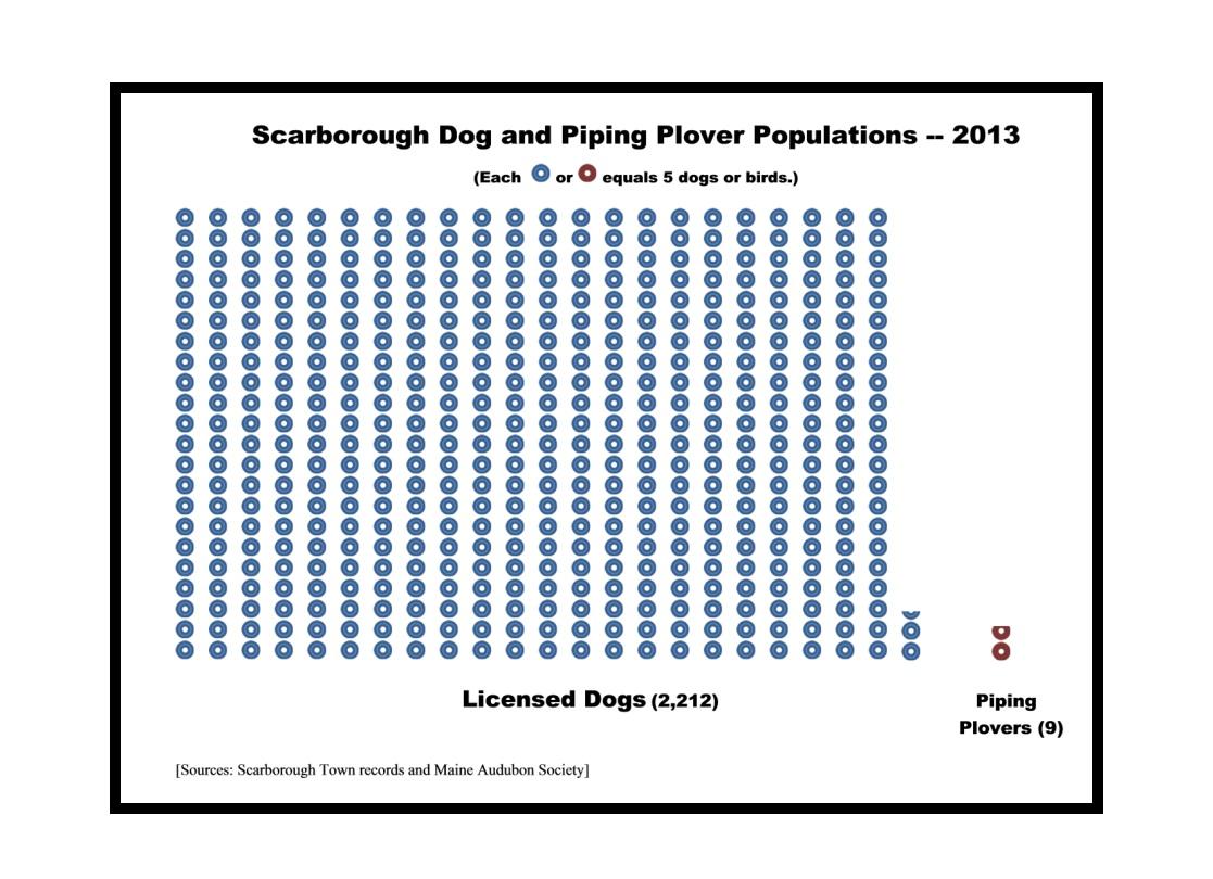 dogblog--dogs-ppl-chart